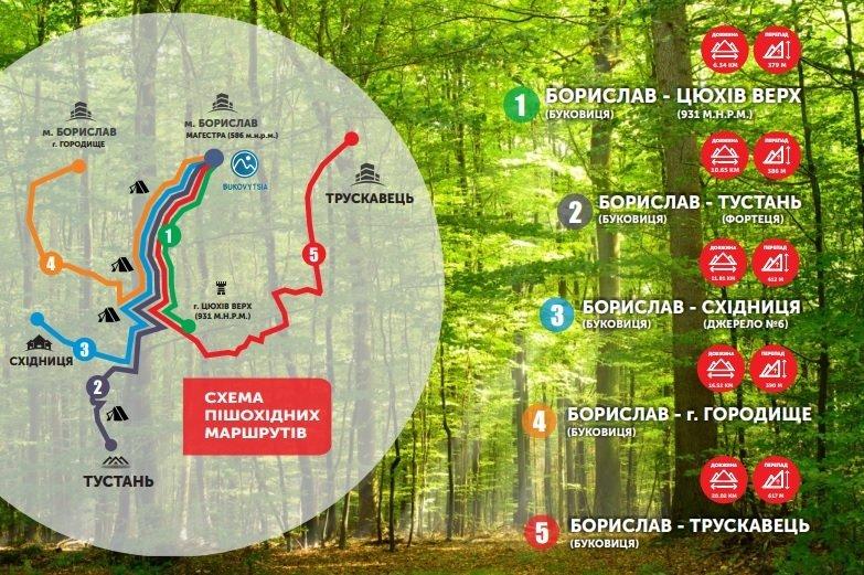пішохідні маршрути навколо Трускавця